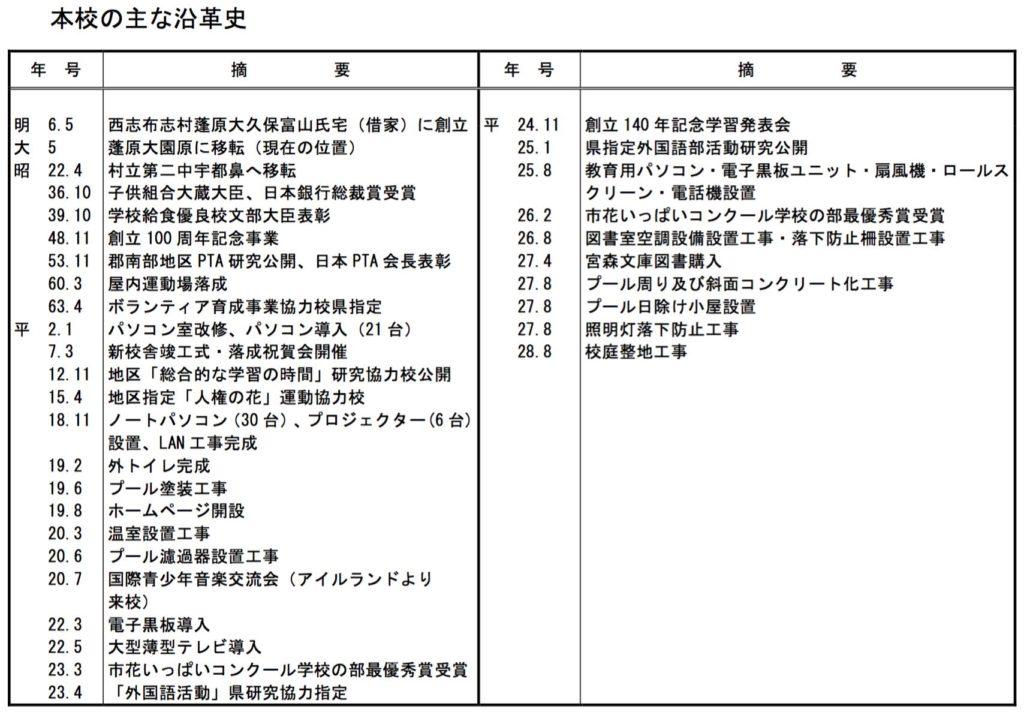 h28-futsuhara-els-enkaku