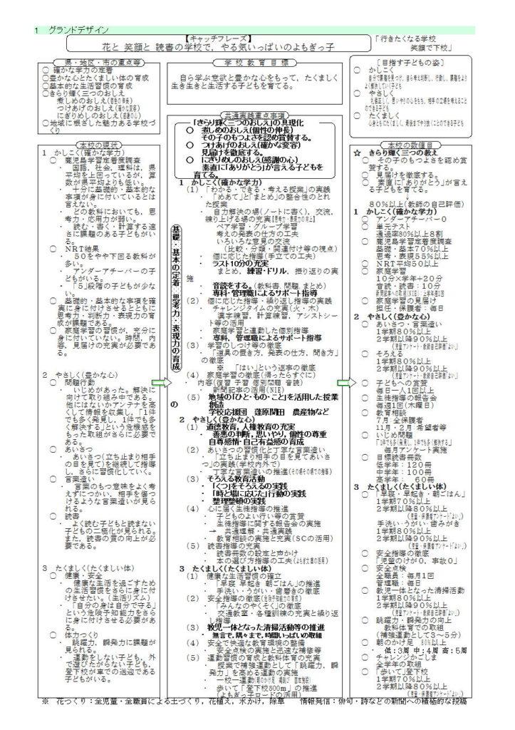 h28-futsuharasyou-grand-design