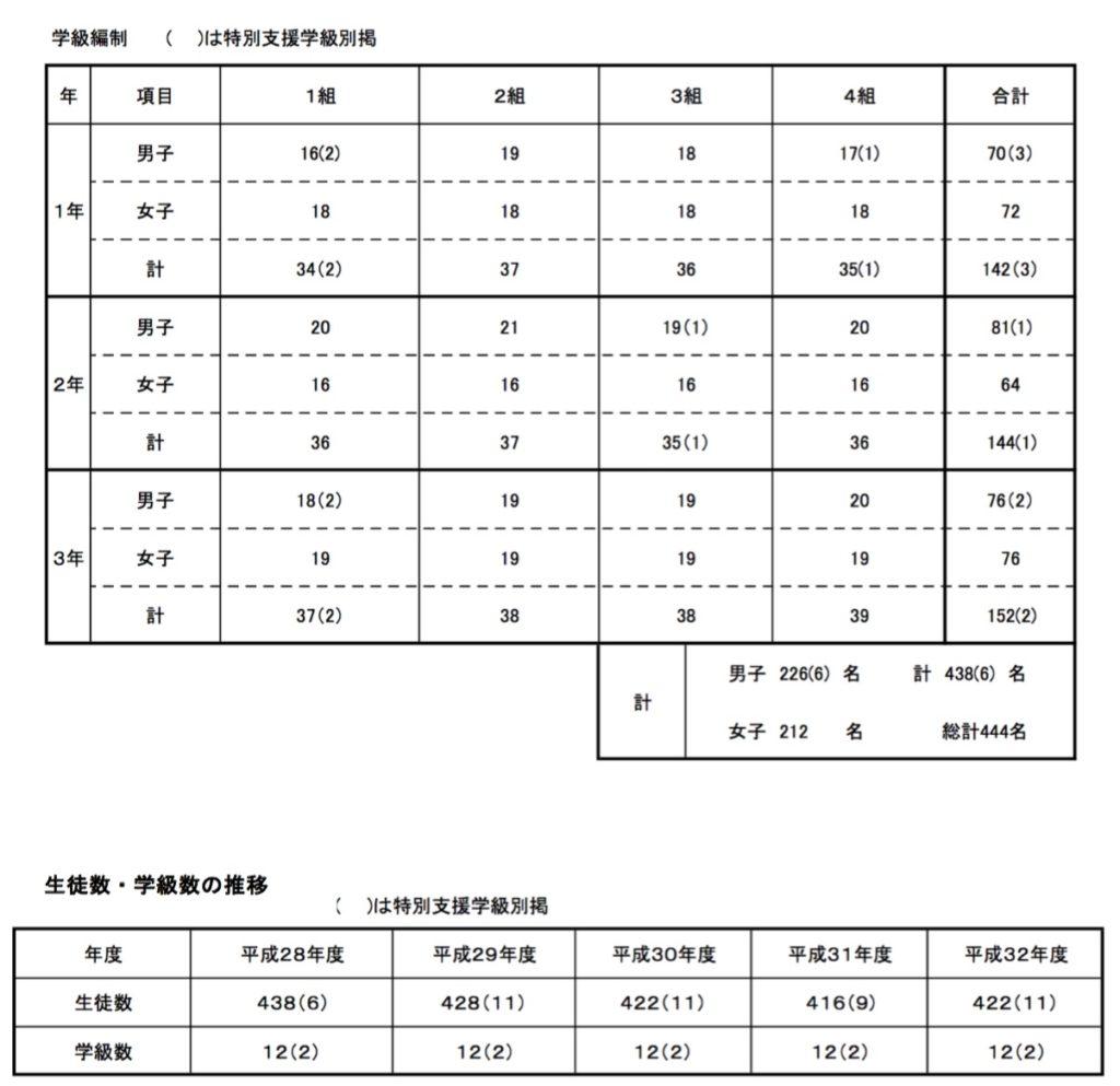 h28shibushi-jhs-data1